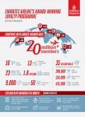 Skywards Infographic_FINAL
