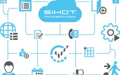 SIHOT.INTERFACE-1